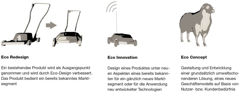 eco-eco-design
